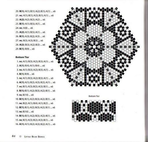 Схемы для плетения шкатулок